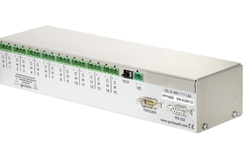 PP1600 Series